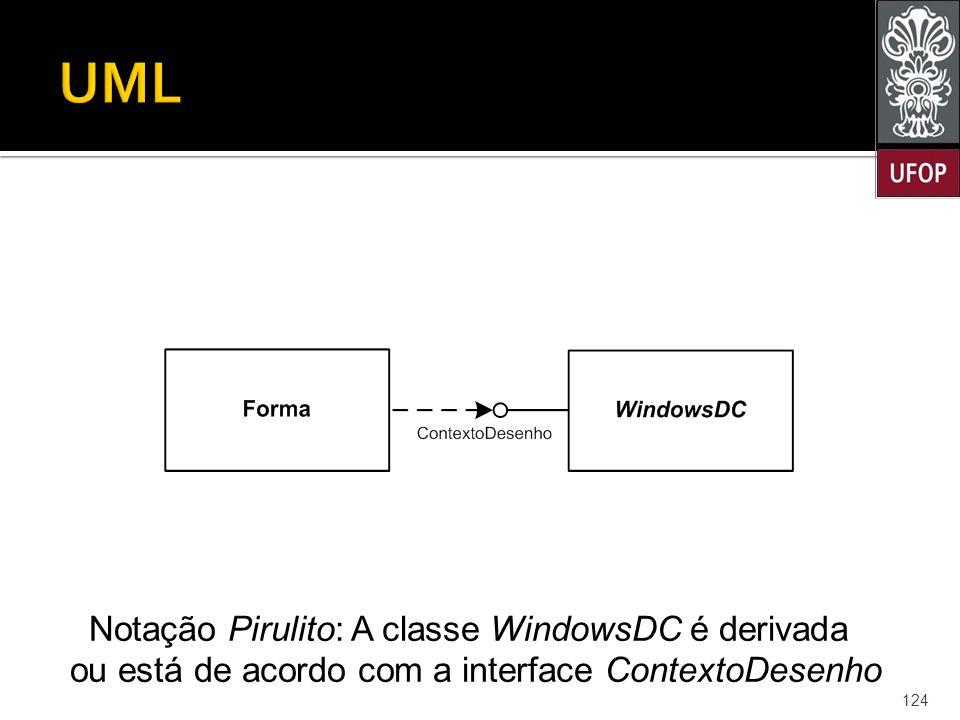 124 Notação Pirulito: A classe WindowsDC é derivada ou está de acordo com a interface ContextoDesenho