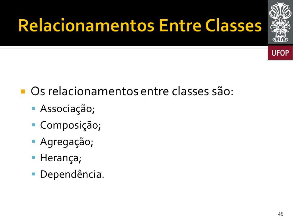  Os relacionamentos entre classes são:  Associação;  Composição;  Agregação;  Herança;  Dependência.