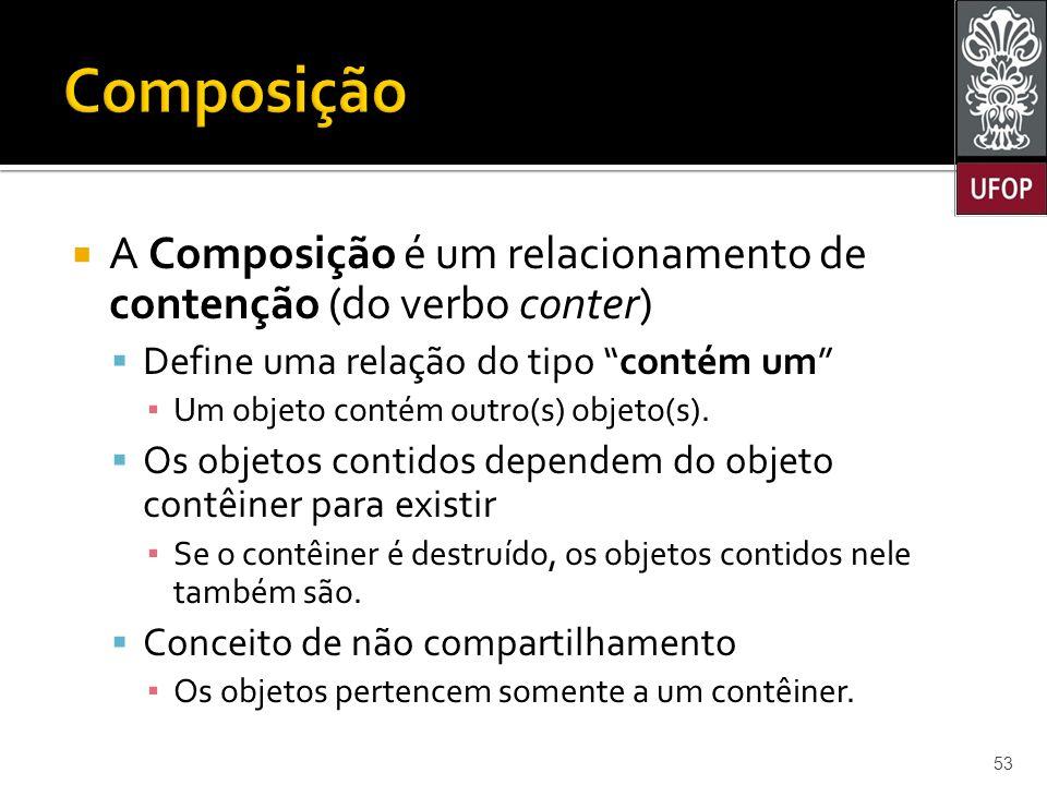  A Composição é um relacionamento de contenção (do verbo conter)  Define uma relação do tipo contém um ▪ Um objeto contém outro(s) objeto(s).