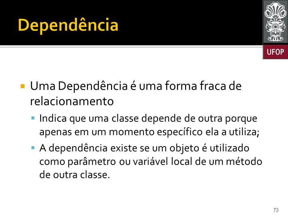  Uma Dependência é uma forma fraca de relacionamento  Indica que uma classe depende de outra porque apenas em um momento específico ela a utiliza;  A dependência existe se um objeto é utilizado como parâmetro ou variável local de um método de outra classe.