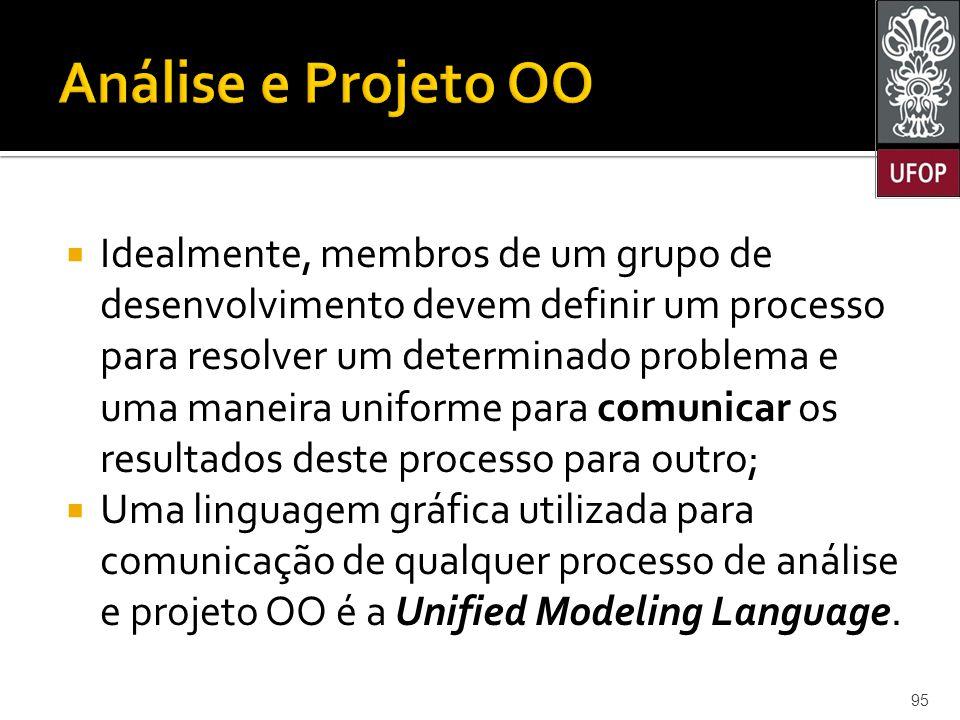  Idealmente, membros de um grupo de desenvolvimento devem definir um processo para resolver um determinado problema e uma maneira uniforme para comunicar os resultados deste processo para outro;  Uma linguagem gráfica utilizada para comunicação de qualquer processo de análise e projeto OO é a Unified Modeling Language.