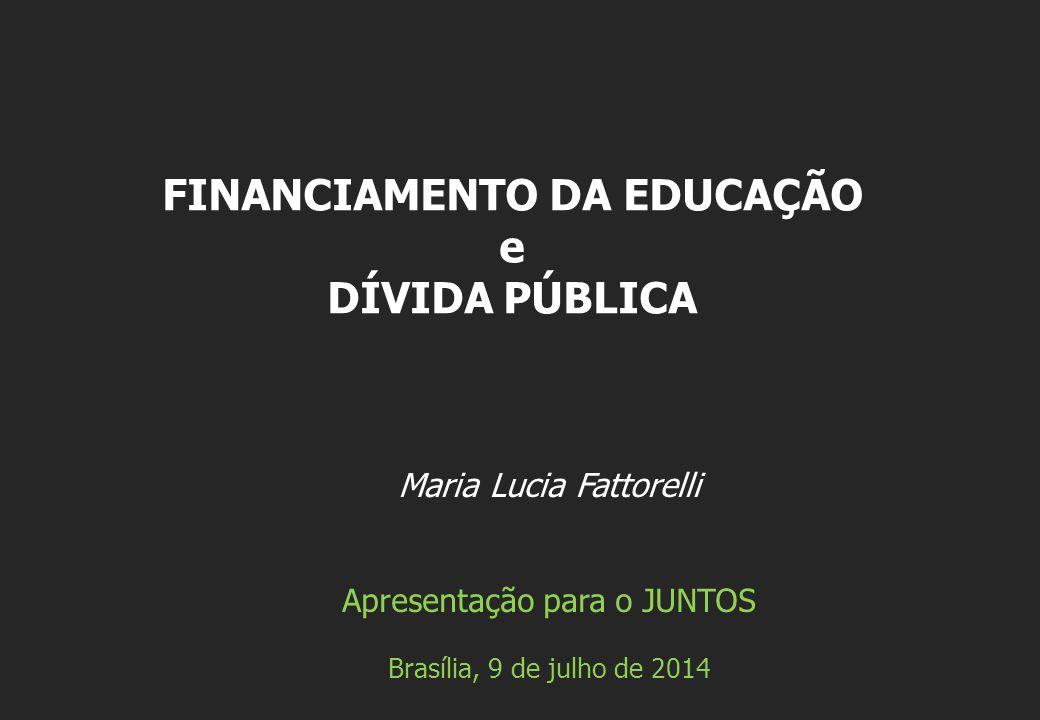 Maria Lucia Fattorelli Apresentação para o JUNTOS Brasília, 9 de julho de 2014 FINANCIAMENTO DA EDUCAÇÃO e DÍVIDA PÚBLICA