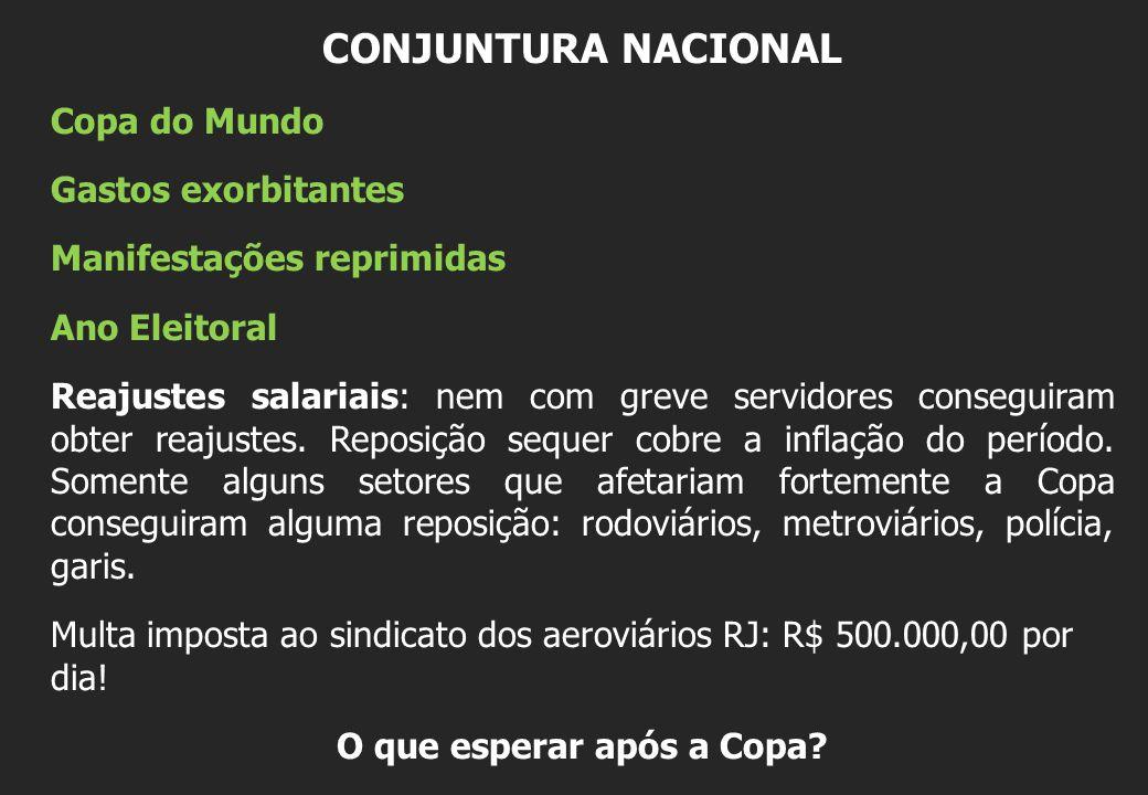 CONJUNTURA NACIONAL Copa do Mundo Gastos exorbitantes Manifestações reprimidas Ano Eleitoral Reajustes salariais: nem com greve servidores conseguiram