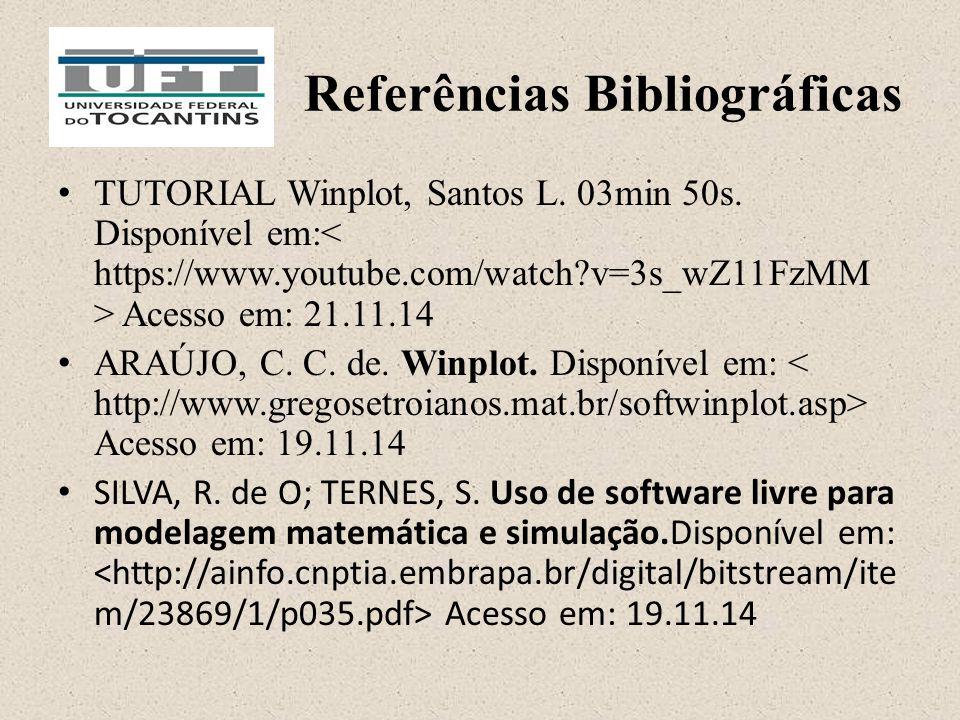 Referências Bibliográficas TUTORIAL Winplot, Santos L.