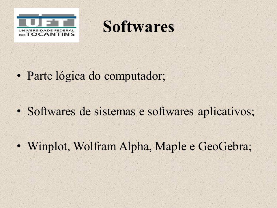 Softwares Winplot Desenvolvido pelo professor Richard Parris em 1985; Software gráfico de usos múltiplos; Simples de ser utilizado;