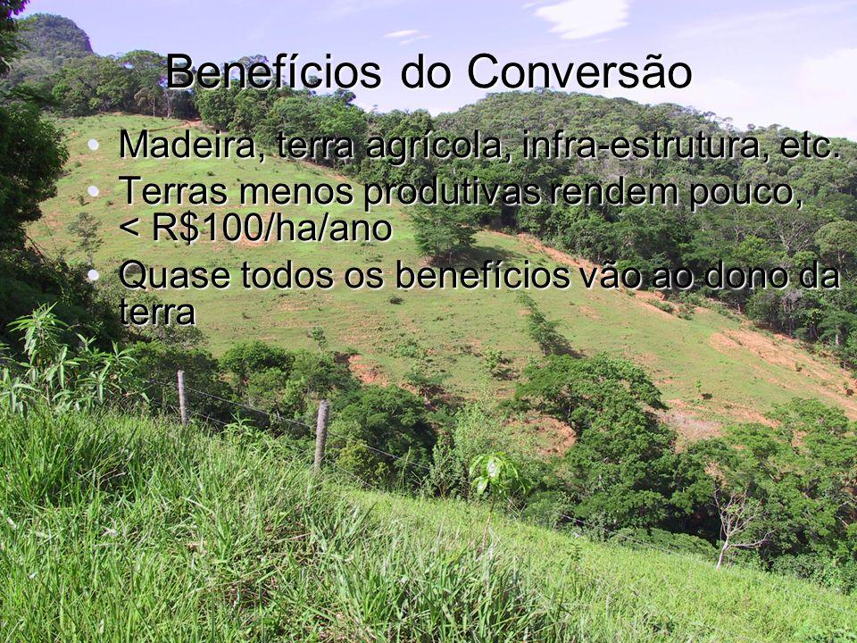Benefícios do Conversão Madeira, terra agrícola, infra-estrutura, etc.Madeira, terra agrícola, infra-estrutura, etc. Terras menos produtivas rendem po