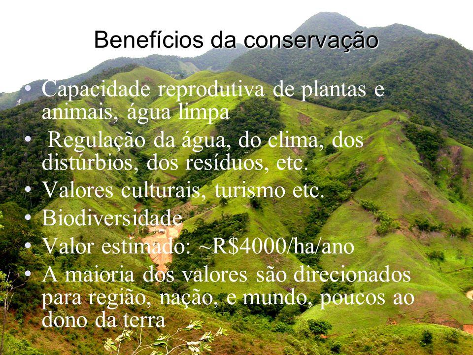 Benefícios da conservação Capacidade reprodutiva de plantas e animais, água limpa Regulação da água, do clima, dos distúrbios, dos resíduos, etc.