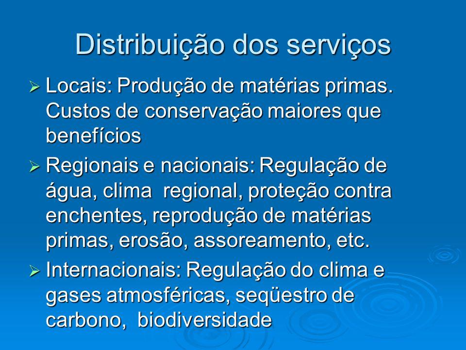 Distribuição dos serviços  Locais: Produção de matérias primas. Custos de conservação maiores que benefícios  Regionais e nacionais: Regulação de ág