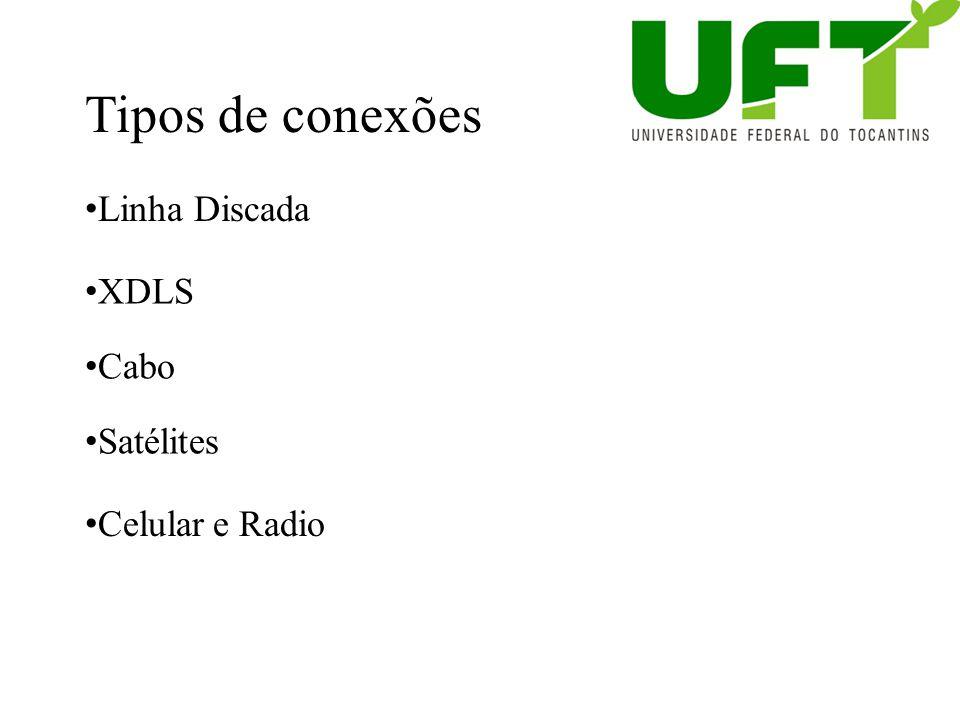 Tipos de conexões Linha Discada Satélites XDLS Cabo Celular e Radio