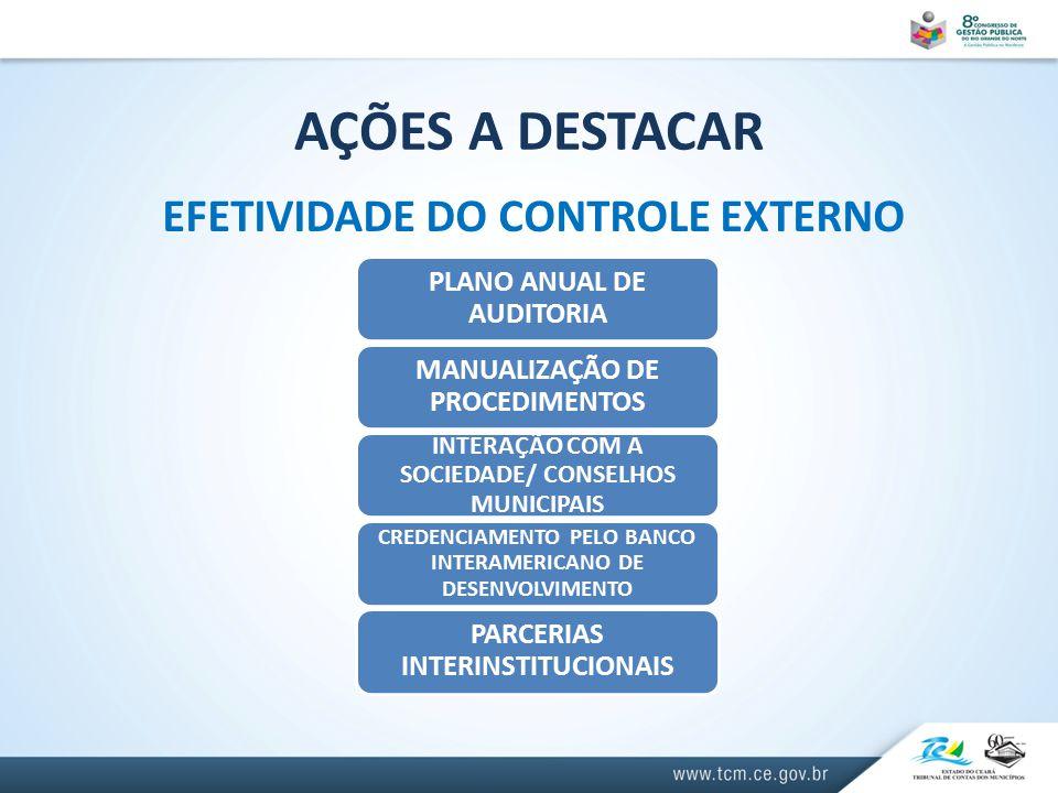 AÇÕES A DESTACAR EFETIVIDADE DO CONTROLE EXTERNO PLANO ANUAL DE AUDITORIA MANUALIZAÇÃO DE PROCEDIMENTOS INTERAÇÃO COM A SOCIEDADE/ CONSELHOS MUNICIPAIS CREDENCIAMENTO PELO BANCO INTERAMERICANO DE DESENVOLVIMENTO PARCERIAS INTERINSTITUCIONAIS