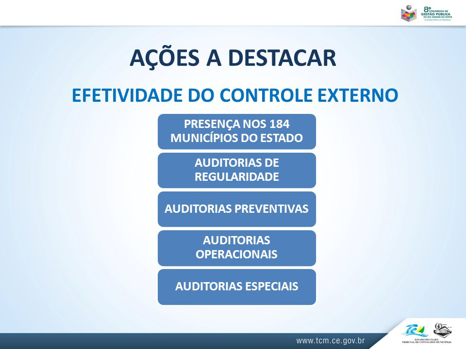 AÇÕES A DESTACAR EFETIVIDADE DO CONTROLE EXTERNO PRESENÇA NOS 184 MUNICÍPIOS DO ESTADO AUDITORIAS DE REGULARIDADE AUDITORIAS PREVENTIVAS AUDITORIAS OPERACIONAIS AUDITORIAS ESPECIAIS