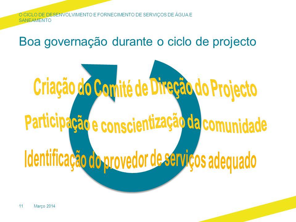 Boa governação durante o ciclo de projecto O CICLO DE DESENVOLVIMENTO E FORNECIMENTO DE SERVIÇOS DE ÁGUA E SANEAMENTO Março 201411