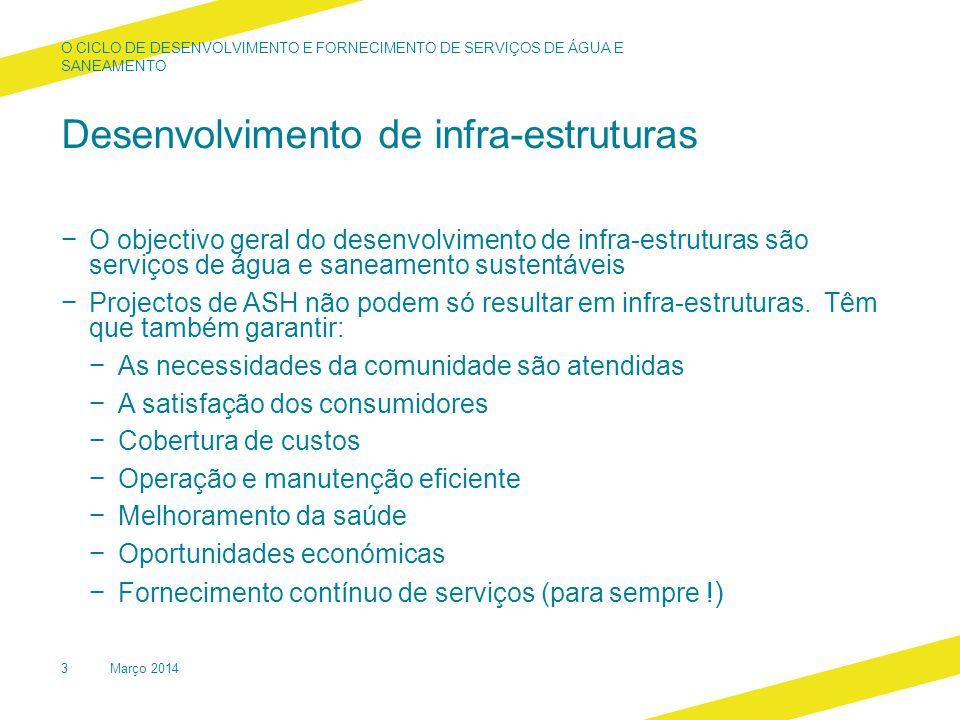 O CICLO DE DESENVOLVIMENTO E FORNECIMENTO DE SERVIÇOS DE ÁGUA E SANEAMENTO Ciclo do projecto de ASH Março 20144