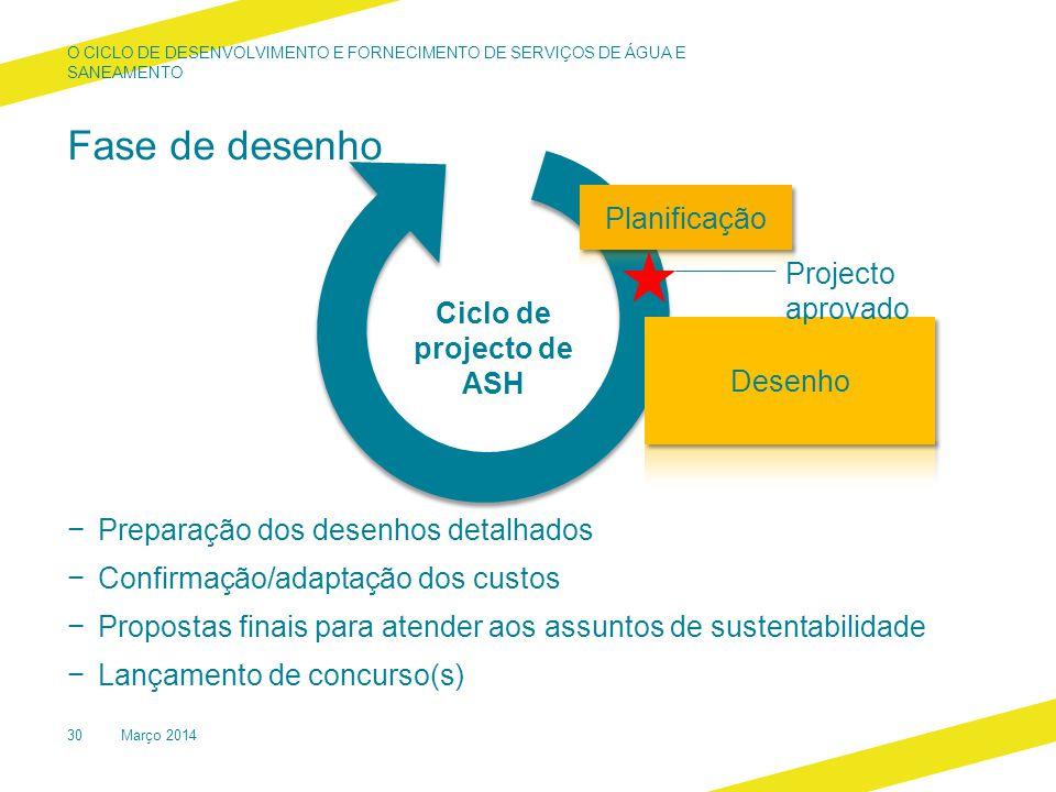Fase de desenho − Preparação dos desenhos detalhados − Confirmação/adaptação dos custos − Propostas finais para atender aos assuntos de sustentabilidade − Lançamento de concurso(s) O CICLO DE DESENVOLVIMENTO E FORNECIMENTO DE SERVIÇOS DE ÁGUA E SANEAMENTO Março 201430 Projecto aprovado Ciclo de projecto de ASH