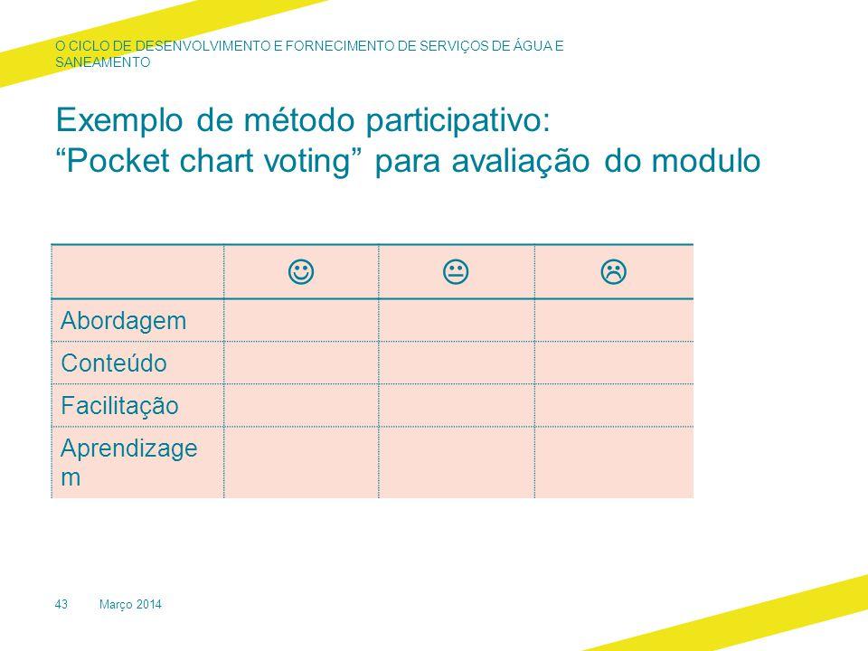 Exemplo de método participativo: Pocket chart voting para avaliação do modulo 43  Abordagem Conteúdo Facilitação Aprendizage m Março 2014 O CICLO DE DESENVOLVIMENTO E FORNECIMENTO DE SERVIÇOS DE ÁGUA E SANEAMENTO