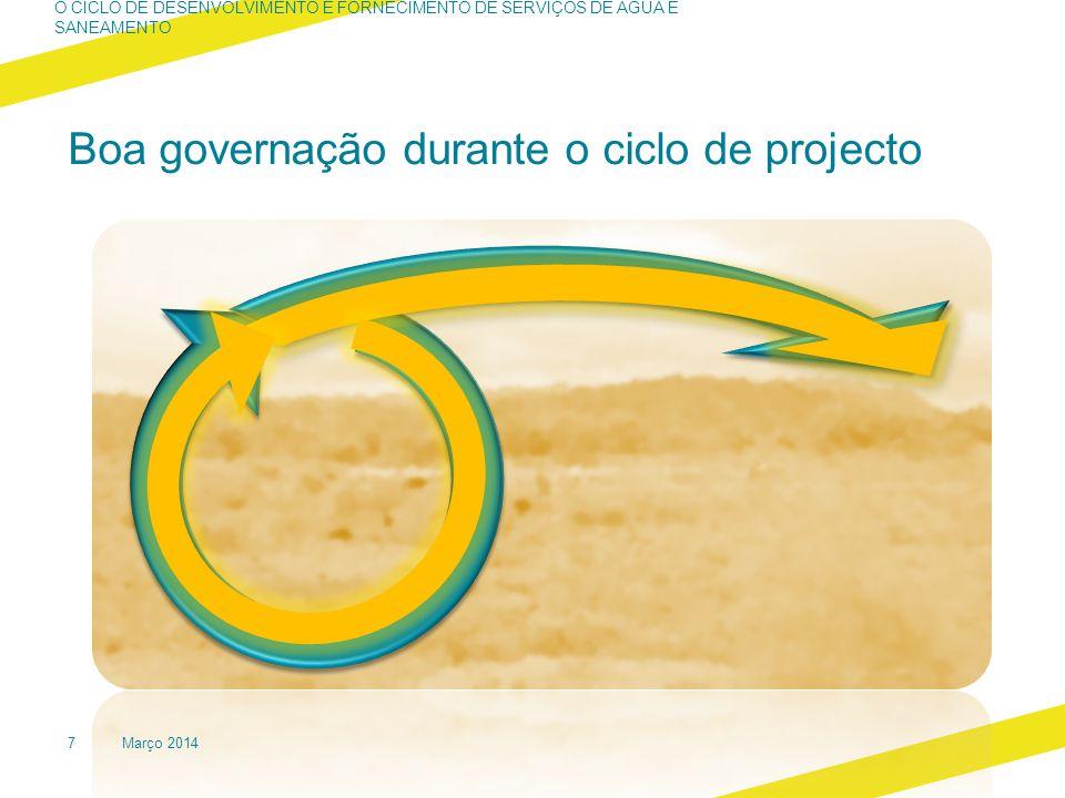 Boa governação durante o ciclo de projecto O CICLO DE DESENVOLVIMENTO E FORNECIMENTO DE SERVIÇOS DE ÁGUA E SANEAMENTO Março 20147