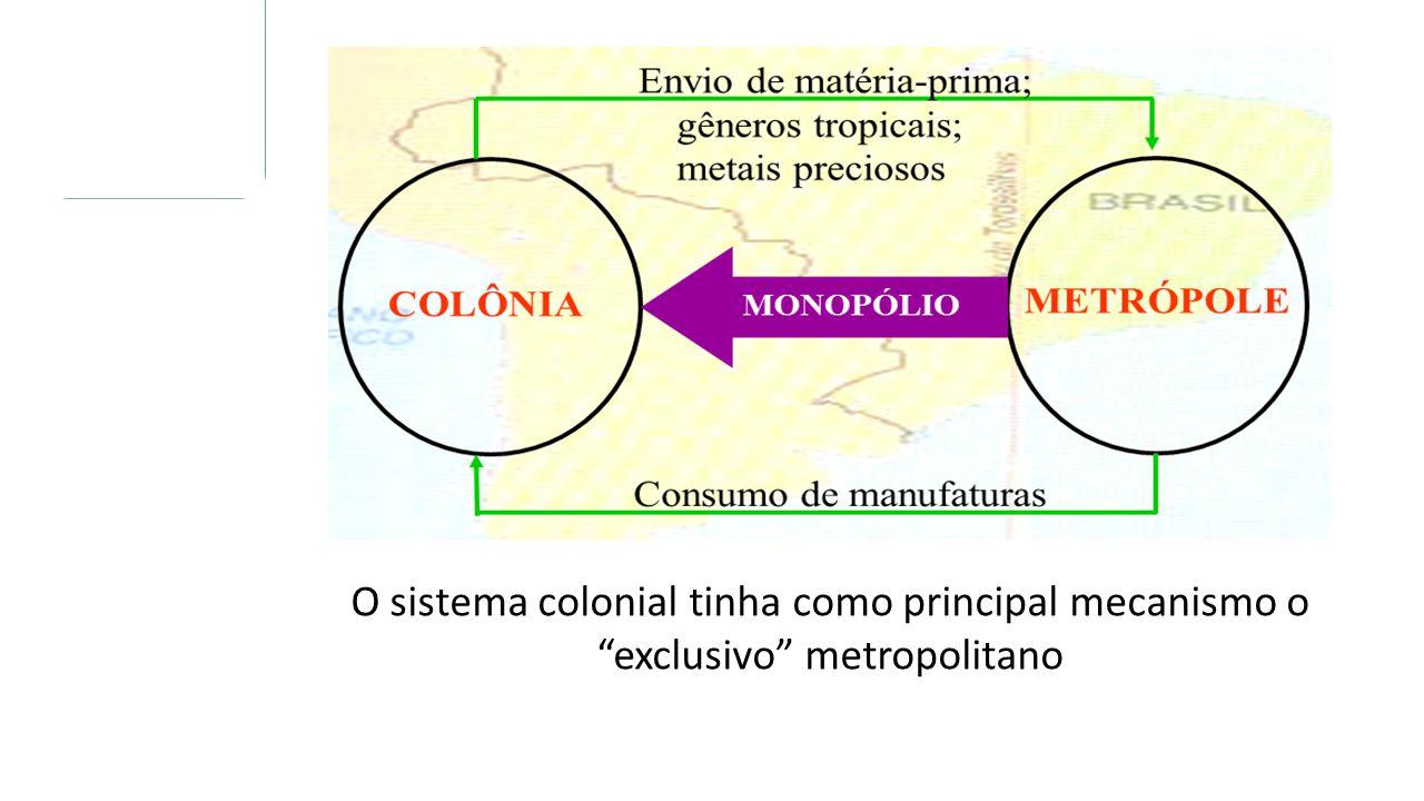 """O sistema colonial tinha como principal mecanismo o """"exclusivo"""" metropolitano"""