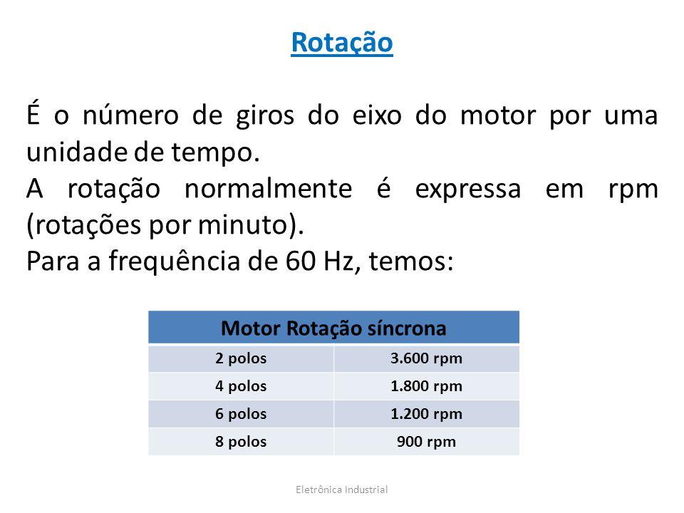 Rotação É o número de giros do eixo do motor por uma unidade de tempo. A rotação normalmente é expressa em rpm (rotações por minuto). Para a frequênci