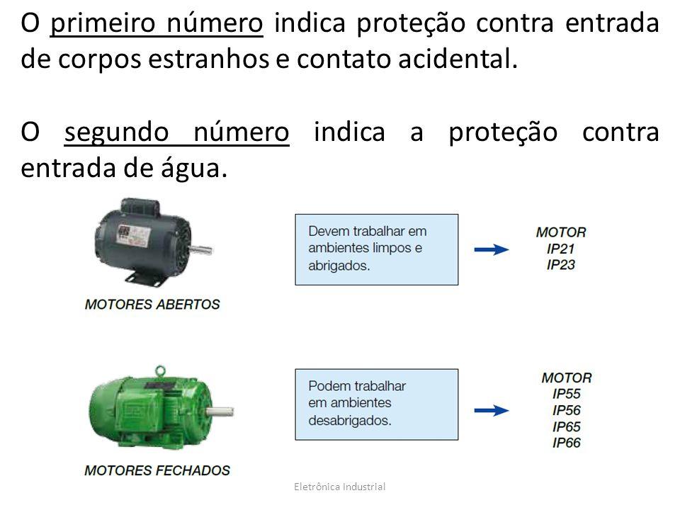 O primeiro número indica proteção contra entrada de corpos estranhos e contato acidental. O segundo número indica a proteção contra entrada de água.