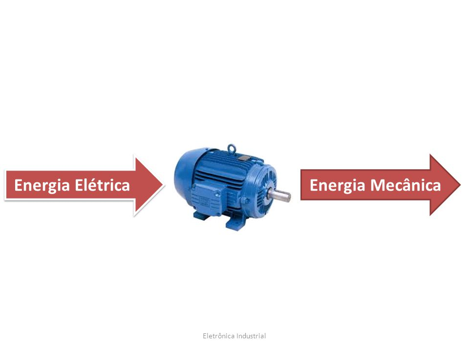 Energia ElétricaEnergia Mecânica Eletrônica Industrial