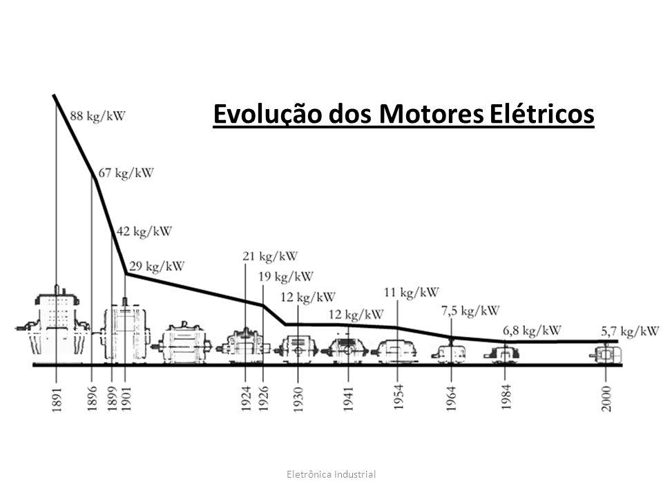 Evolução dos Motores Elétricos Eletrônica Industrial