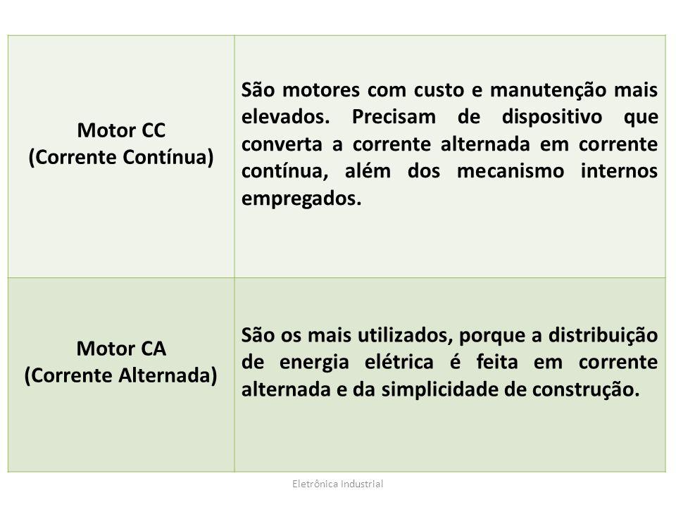 Motor CC (Corrente Contínua) São motores com custo e manutenção mais elevados. Precisam de dispositivo que converta a corrente alternada em corrente c