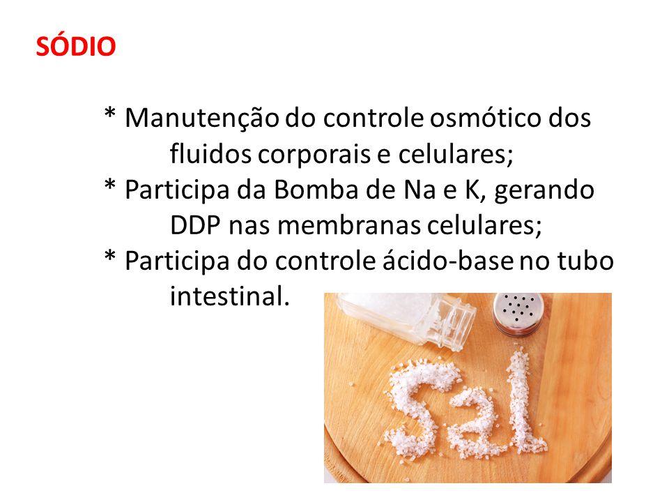 SÓDIO * Manutenção do controle osmótico dos fluidos corporais e celulares; * Participa da Bomba de Na e K, gerando DDP nas membranas celulares; * Part