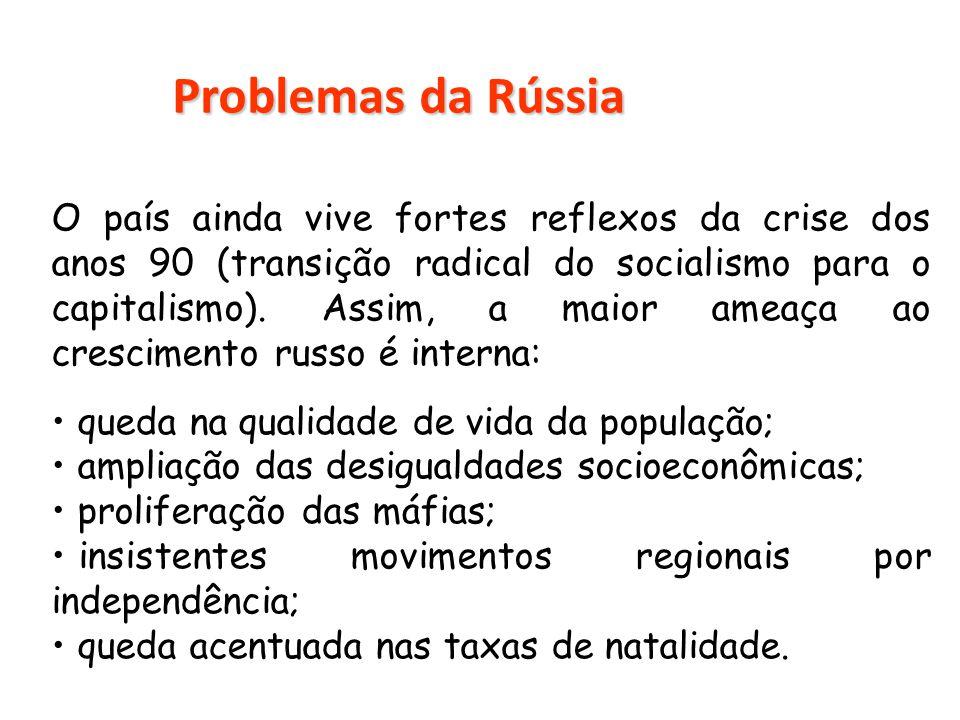 O país ainda vive fortes reflexos da crise dos anos 90 (transição radical do socialismo para o capitalismo). Assim, a maior ameaça ao crescimento russ