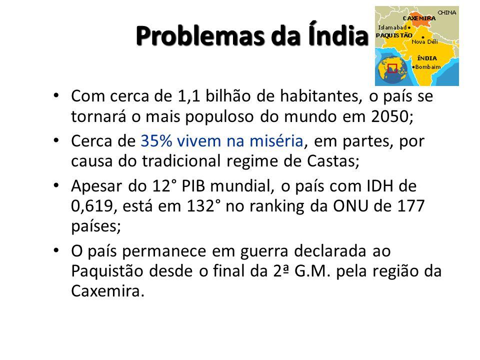Problemas da Índia Com cerca de 1,1 bilhão de habitantes, o país se tornará o mais populoso do mundo em 2050; Cerca de 35% vivem na miséria, em partes