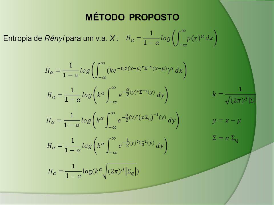 Entropia de Rényi para um v.a. X : MÉTODO PROPOSTO