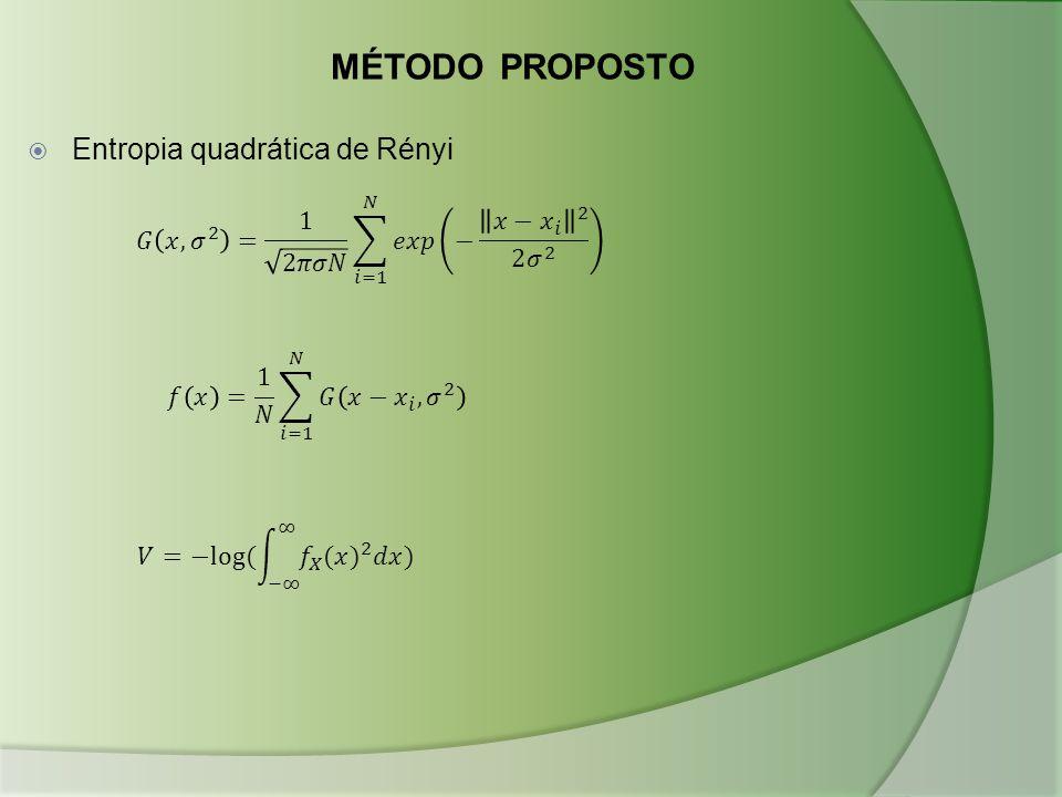  Entropia quadrática de Rényi MÉTODO PROPOSTO