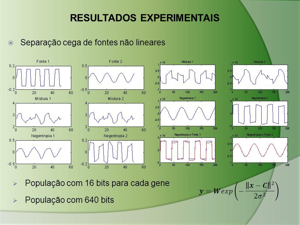  Separação cega de fontes não lineares RESULTADOS EXPERIMENTAIS  População com 16 bits para cada gene  População com 640 bits