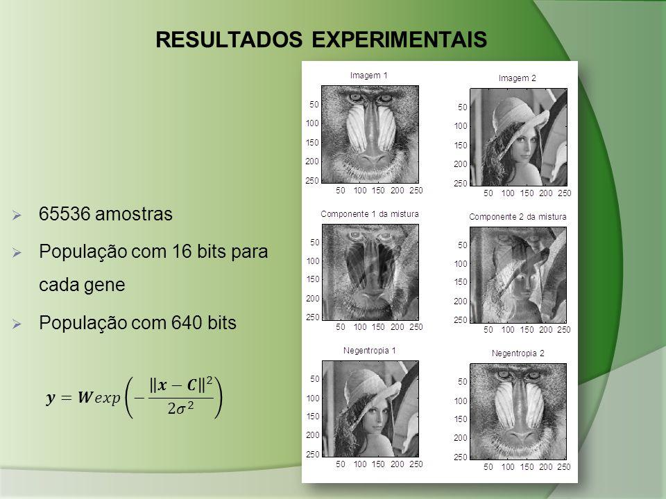 RESULTADOS EXPERIMENTAIS  65536 amostras  População com 16 bits para cada gene  População com 640 bits