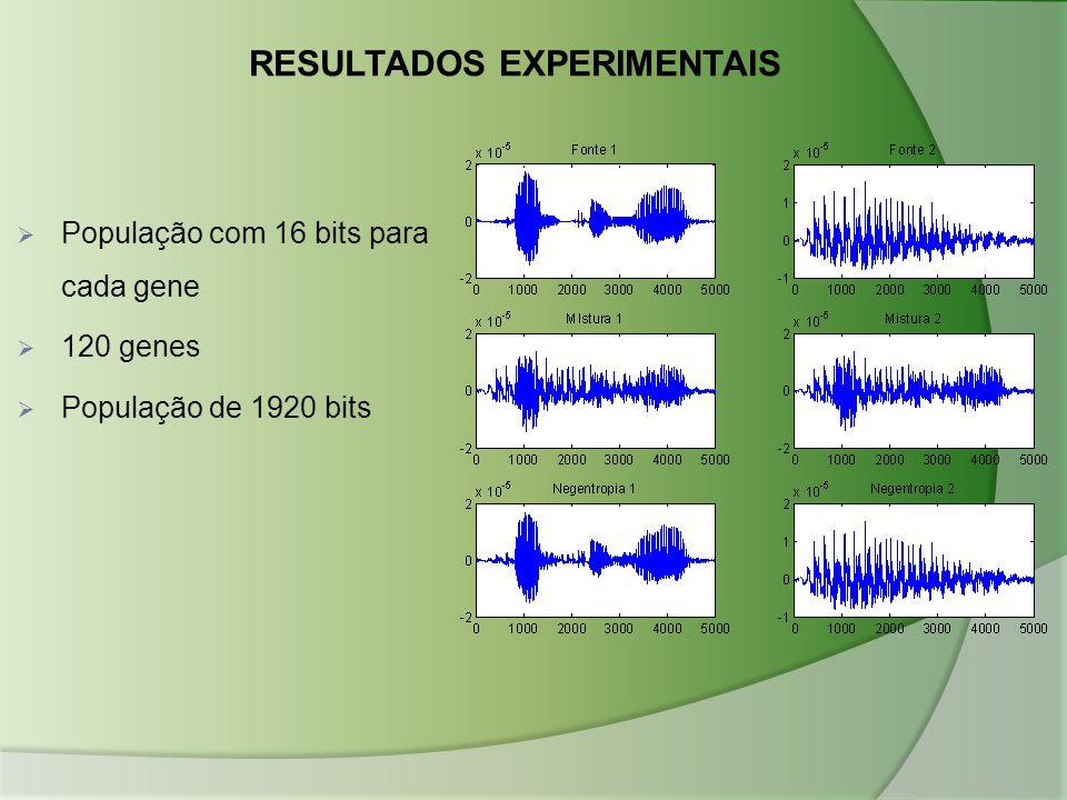 RESULTADOS EXPERIMENTAIS  População com 16 bits para cada gene  120 genes  População de 1920 bits