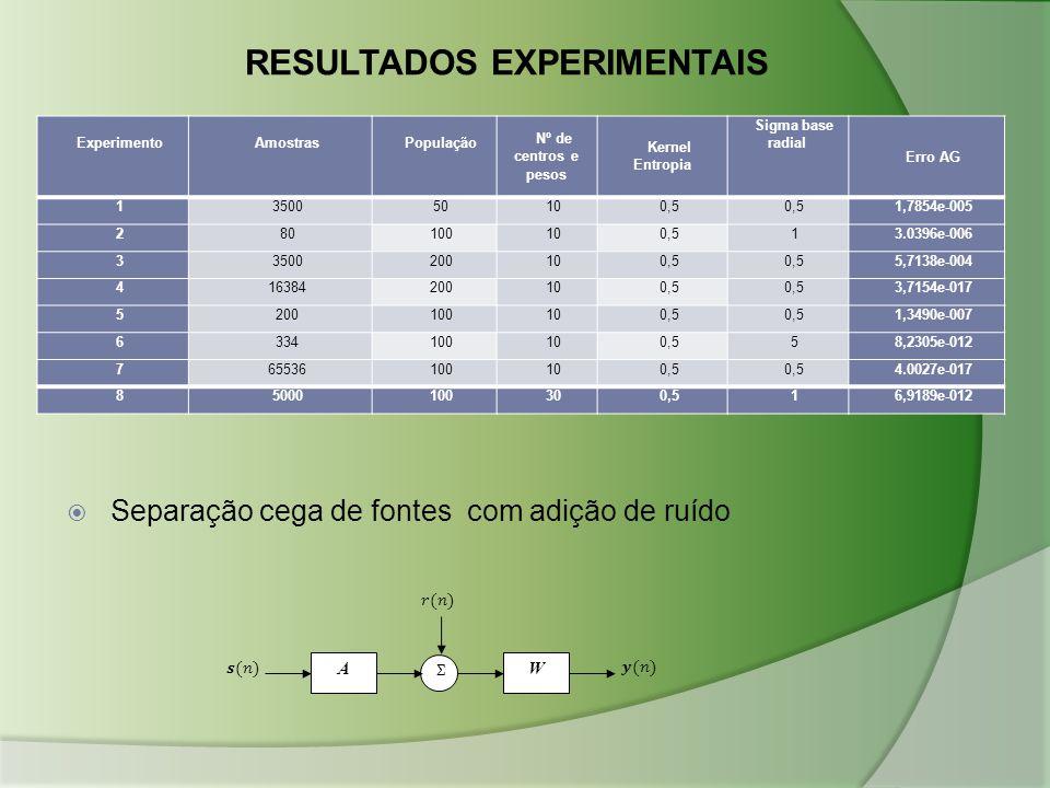 Experimento Amostras População Nº de centros e pesos Kernel Entropia Sigma base radial Erro AG 1350050100,5 1,7854e-005 280100100,513.0396e-006 335002