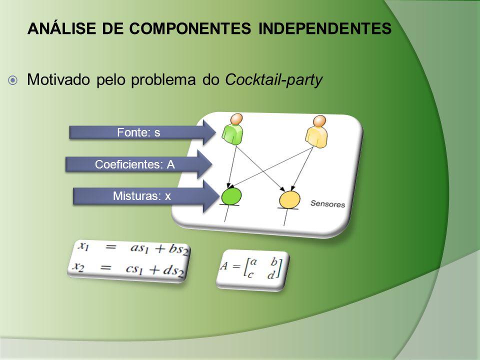  Motivado pelo problema do Cocktail-party Fonte: s Coeficientes: A Misturas: x ANÁLISE DE COMPONENTES INDEPENDENTES