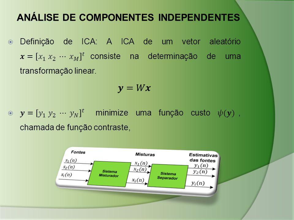  Varios métodos NLICA impõe restrições ao modelo de mistura  Mapeamentos não-linear que preserva a Independência é chamada de trivial.
