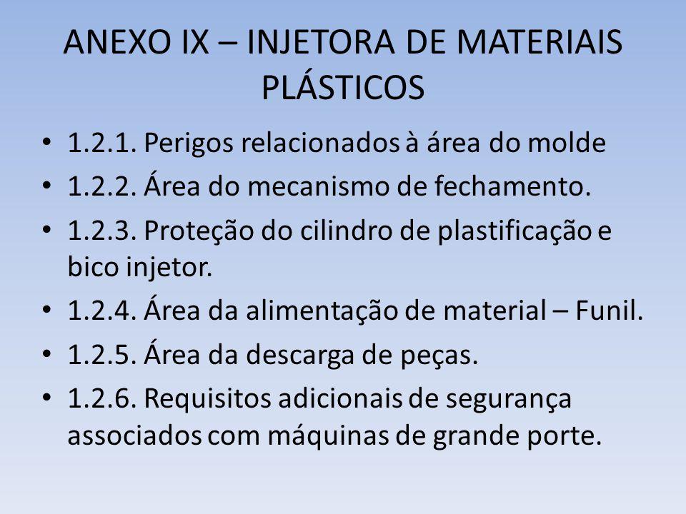 ANEXO IX – INJETORA DE MATERIAIS PLÁSTICOS 1.2.1. Perigos relacionados à área do molde 1.2.2. Área do mecanismo de fechamento. 1.2.3. Proteção do cili