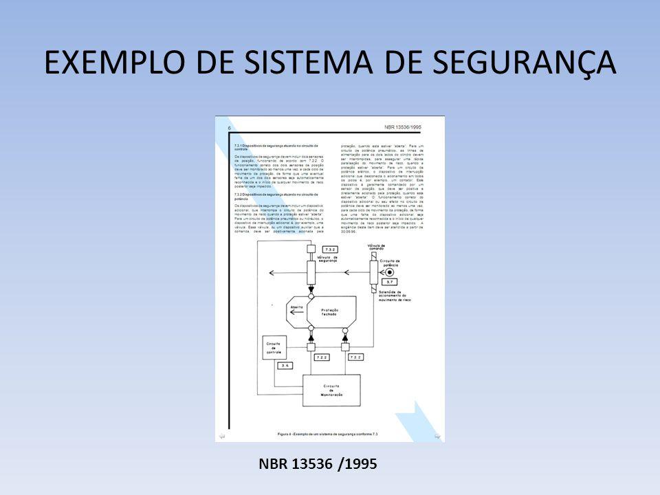 EXEMPLO DE SISTEMA DE SEGURANÇA NBR 13536 /1995