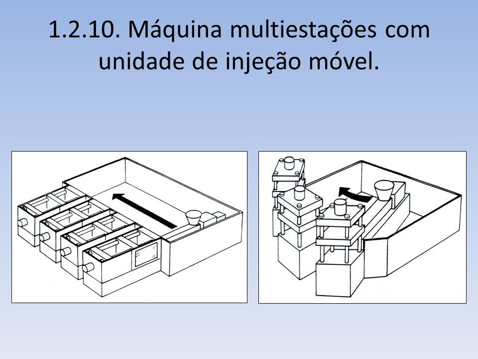1.2.10. Máquina multiestações com unidade de injeção móvel.