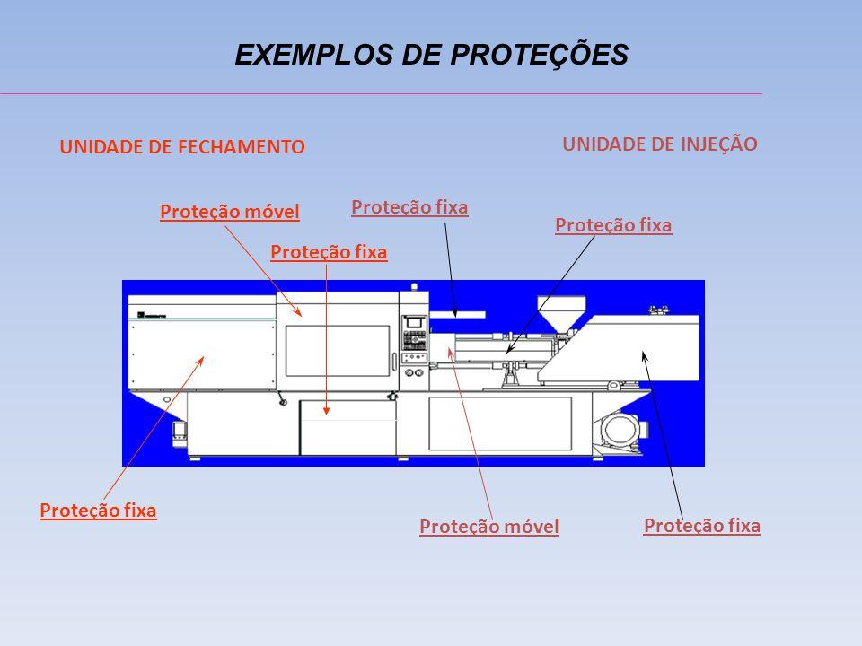 Proteção fixa UNIDADE DE FECHAMENTO UNIDADE DE INJEÇÃO Proteção móvel Proteção fixa Proteção móvel Proteção fixa EXEMPLOS DE PROTEÇÕES