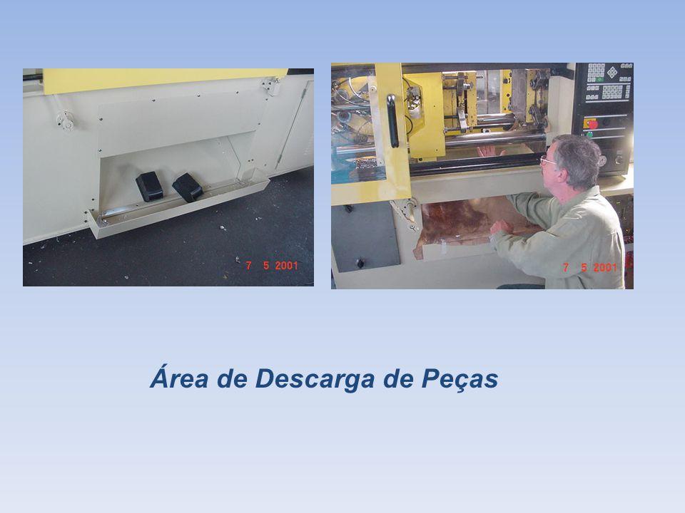 DISTÂNCIAS DE SEGURANÇA ( NM-ISO13852)