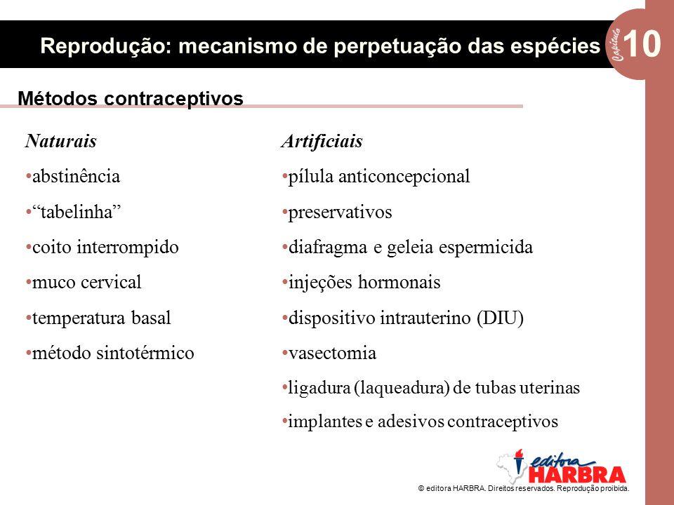 © editora HARBRA. Direitos reservados. Reprodução proibida. 10 Reprodução: mecanismo de perpetuação das espécies Métodos contraceptivos Naturais absti