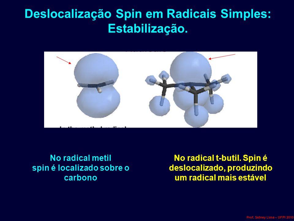 Deslocalização Spin em Radicais Simples: Estabilização. No radical metil spin é localizado sobre o carbono No radical t-butil. Spin é deslocalizado, p