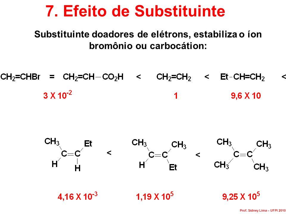 7. Efeito de Substituinte Substituinte doadores de elétrons, estabiliza o íon bromônio ou carbocátion: Prof. Sidney Lima – UFPI 2010