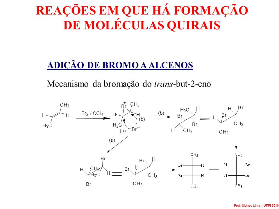 REAÇÕES EM QUE HÁ FORMAÇÃO DE MOLÉCULAS QUIRAIS ADIÇÃO DE BROMO A ALCENOS Mecanismo da bromação do trans-but-2-eno H 3 C H Br Br HCH 3 (a) H Br CH 3 C