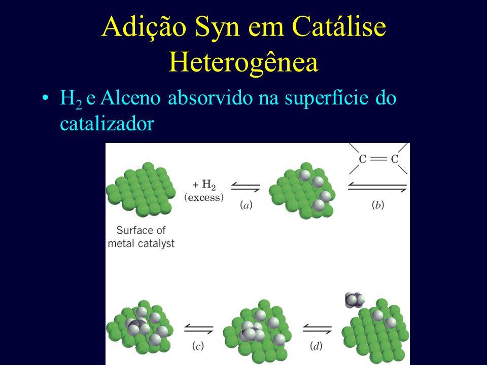 Adição Syn em Catálise Heterogênea H 2 e Alceno absorvido na superfície do catalizador
