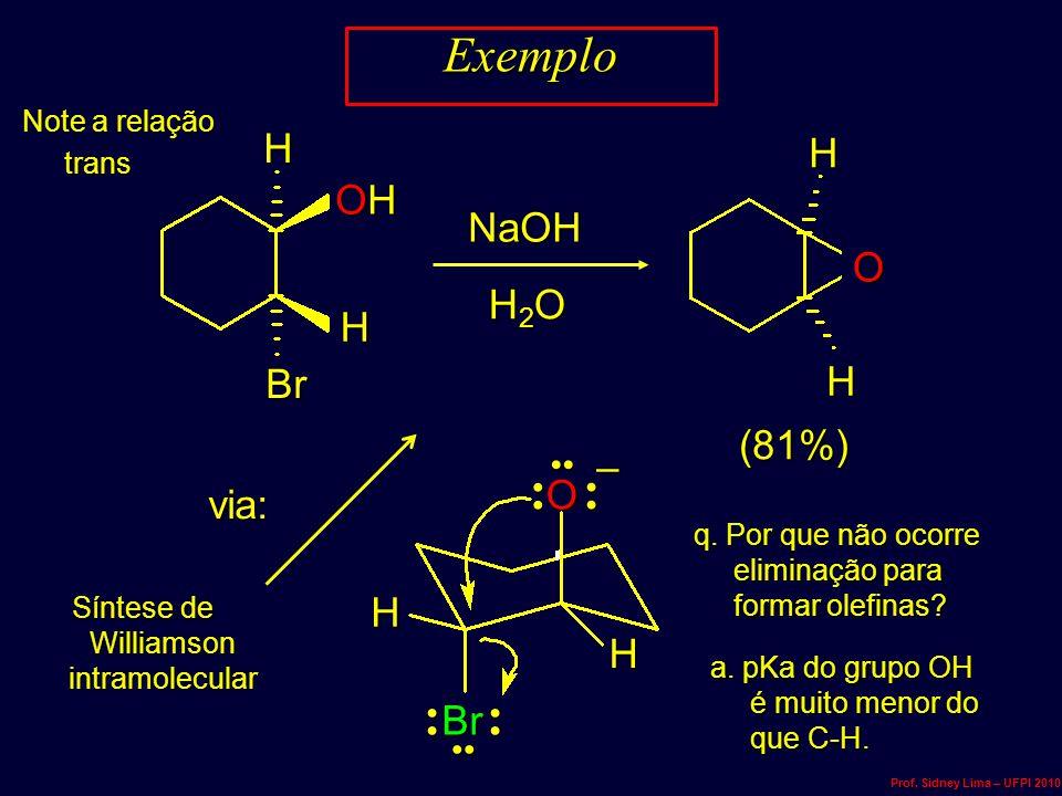 H OHOHOHOH Br H NaOH H2OH2OH2OH2O (81%) H H O Exemplo O Br H H – via: q. Por que não ocorre eliminação para formar olefinas? a. pKa do grupo OH é muit