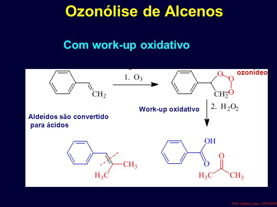 Aldeídos são convertido para ácidos Work-up oxidativo Ozonólise de Alcenos Com work-up oxidativo ozonídeo Prof. Sidney Lima – UFPI 2010