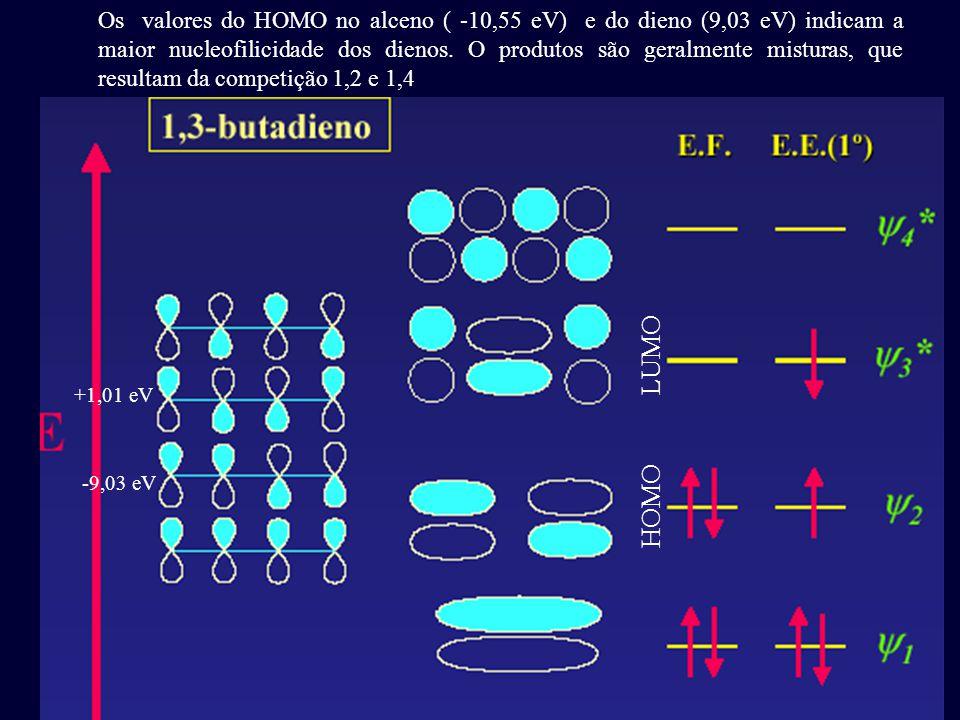 Os valores do HOMO no alceno ( -10,55 eV) e do dieno (9,03 eV) indicam a maior nucleofilicidade dos dienos. O produtos são geralmente misturas, que re